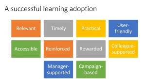 A Successful Learning Adoption