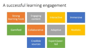 A Successful Learning Engagement