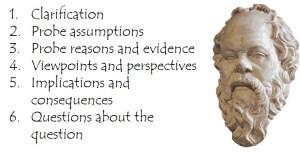 Socratic Questions