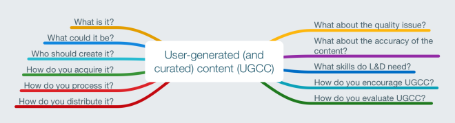 User-generated content (UGC)