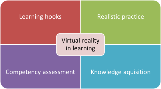 vr-in-learning